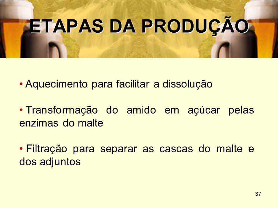 37 ETAPAS DA PRODUÇÃO Aquecimento para facilitar a dissolução Transformação do amido em açúcar pelas enzimas do malte Filtração para separar as cascas