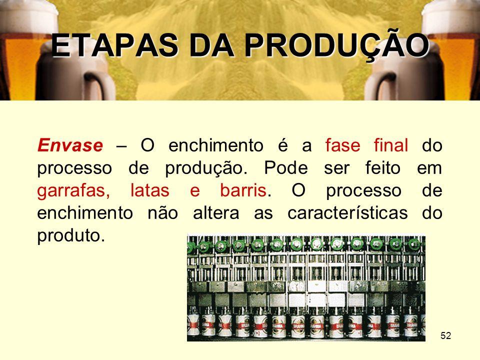 52 ETAPAS DA PRODUÇÃO Envase – O enchimento é a fase final do processo de produção. Pode ser feito em garrafas, latas e barris. O processo de enchimen