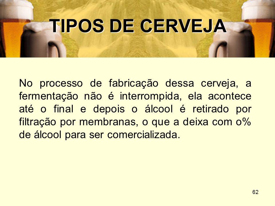62 TIPOS DE CERVEJA No processo de fabricação dessa cerveja, a fermentação não é interrompida, ela acontece até o final e depois o álcool é retirado p