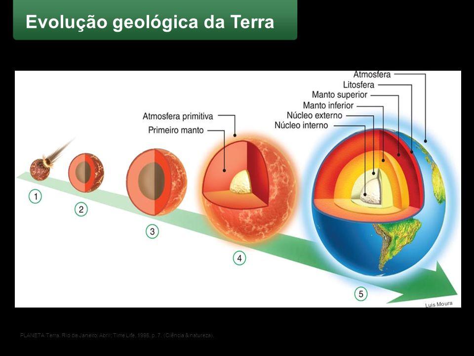 PLANETA Terra. Rio de Janeiro: Abril; Time Life, 1995. p. 7. (Ciência & natureza). Luis Moura Evolução geológica da Terra