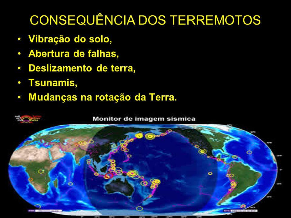 CONSEQUÊNCIA DOS TERREMOTOS Vibração do solo, Abertura de falhas, Deslizamento de terra, Tsunamis, Mudanças na rotação da Terra. 21