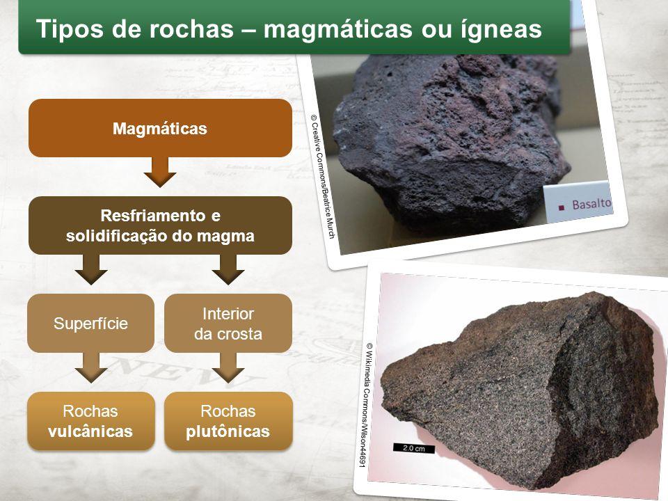 Magmáticas Resfriamento e solidificação do magma Superfície Interior da crosta Rochas vulcânicas Rochas vulcânicas Rochas plutônicas Rochas plutônicas