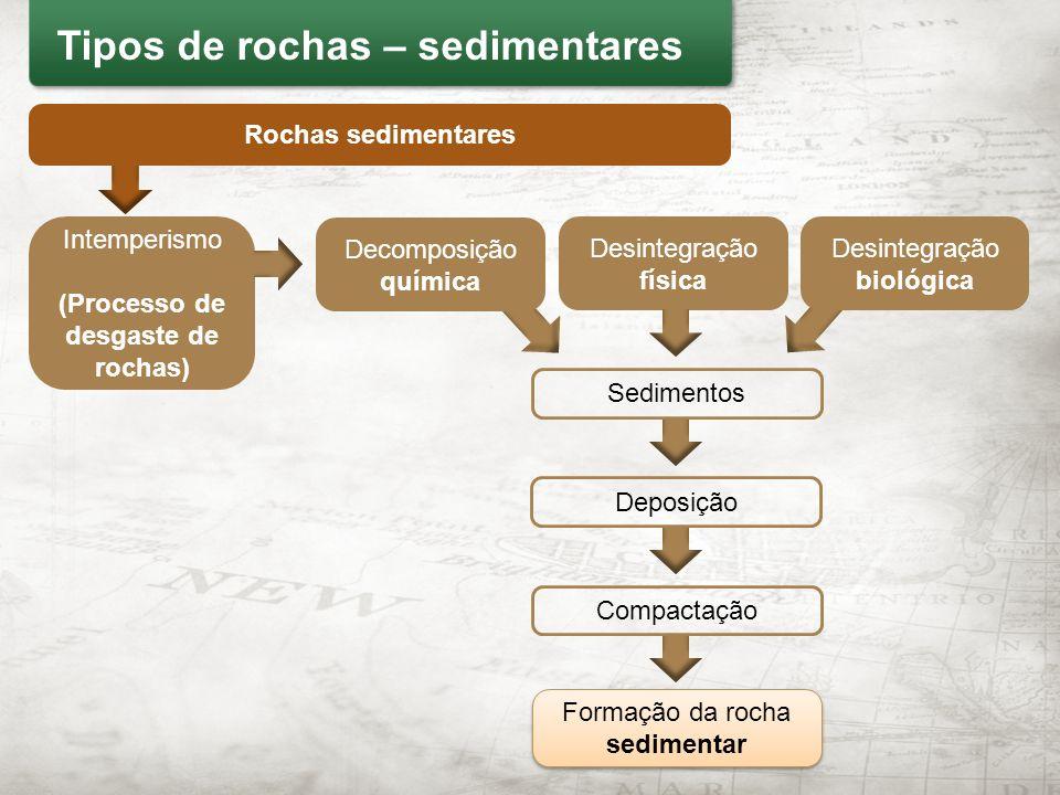 Rochas sedimentares Intemperismo (Processo de desgaste de rochas) Formação da rocha sedimentar Formação da rocha sedimentar Compactação Deposição Sedi