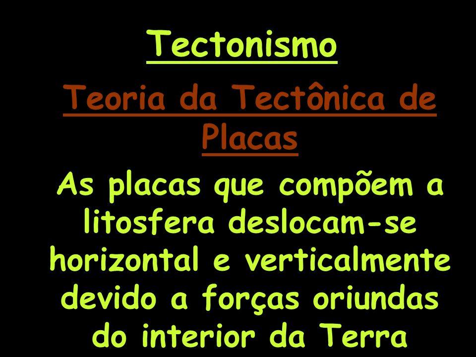 Teoria da Tectônica de Placas As placas que compõem a litosfera deslocam-se horizontal e verticalmente devido a forças oriundas do interior da Terra T