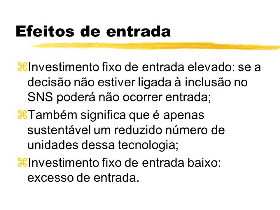 Efeitos de entrada zInvestimento fixo de entrada elevado: se a decisão não estiver ligada à inclusão no SNS poderá não ocorrer entrada; zTambém signif