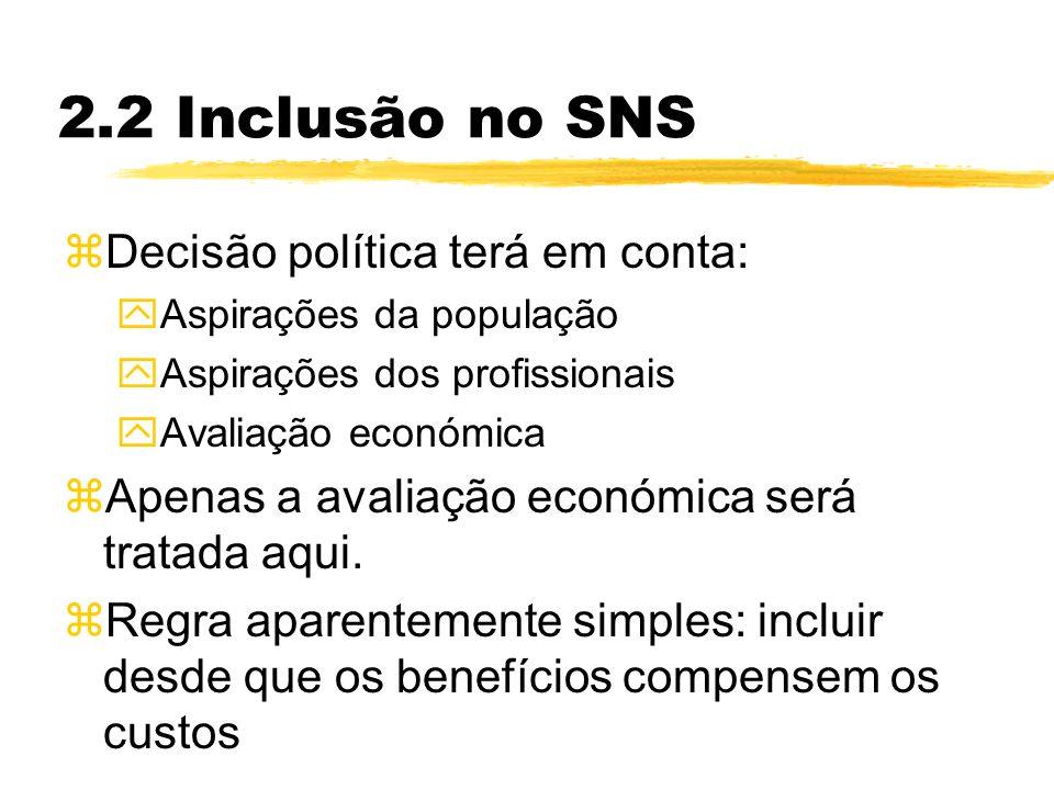 2.2 Inclusão no SNS zDecisão política terá em conta: yAspirações da população yAspirações dos profissionais yAvaliação económica zApenas a avaliação e