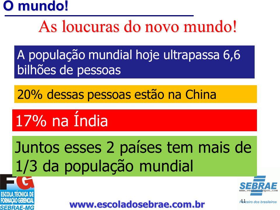 www.escoladosebrae.com.br 11 O mundo! As loucuras do novo mundo! A população mundial hoje ultrapassa 6,6 bilhões de pessoas 20% dessas pessoas estão n
