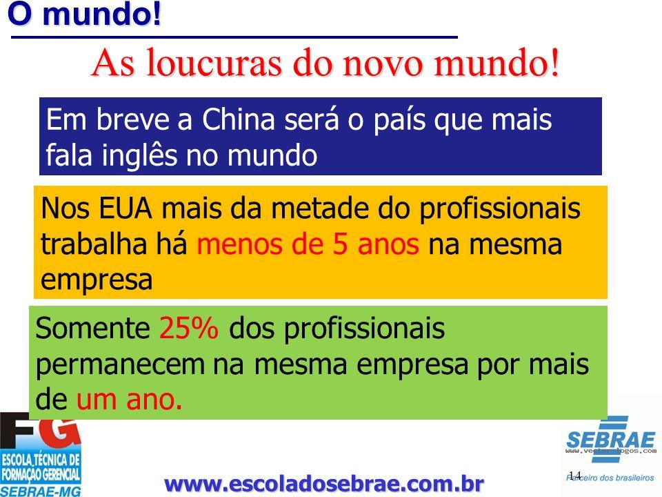 www.escoladosebrae.com.br 14 O mundo! As loucuras do novo mundo! Em breve a China será o país que mais fala inglês no mundo Nos EUA mais da metade do