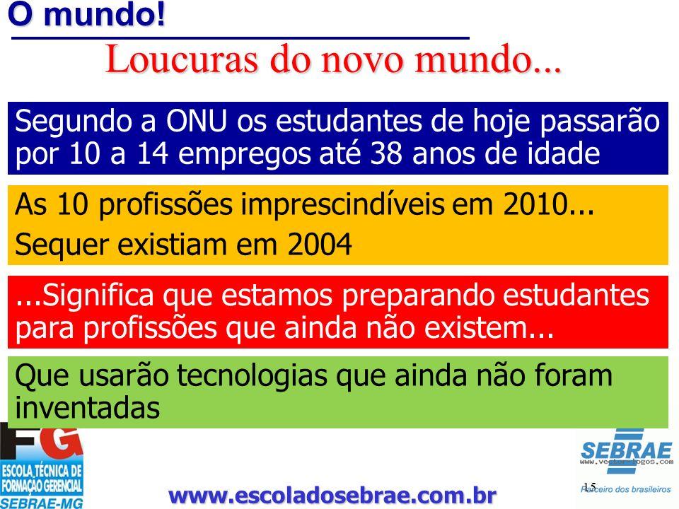 www.escoladosebrae.com.br 15 O mundo! Loucuras do novo mundo... Segundo a ONU os estudantes de hoje passarão por 10 a 14 empregos até 38 anos de idade