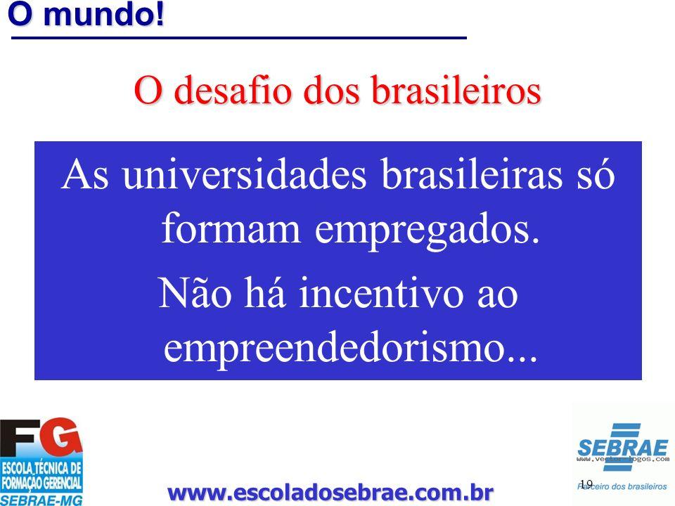 www.escoladosebrae.com.br 19 O mundo! O desafio dos brasileiros As universidades brasileiras só formam empregados. Não há incentivo ao empreendedorism