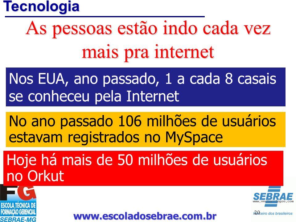 www.escoladosebrae.com.br 20 Tecnologia As pessoas estão indo cada vez mais pra internet Nos EUA, ano passado, 1 a cada 8 casais se conheceu pela Inte