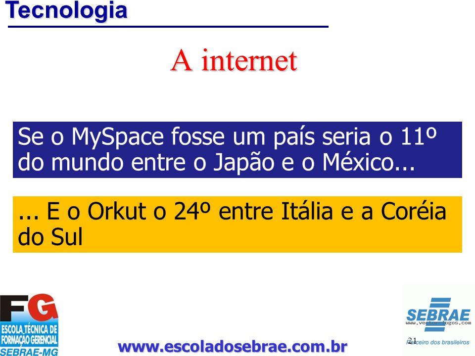 www.escoladosebrae.com.br 21 Tecnologia A internet Se o MySpace fosse um país seria o 11º do mundo entre o Japão e o México...... E o Orkut o 24º entr