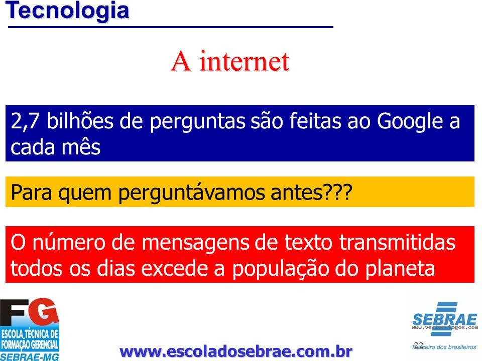 www.escoladosebrae.com.br 22 Tecnologia A internet 2,7 bilhões de perguntas são feitas ao Google a cada mês Para quem perguntávamos antes??? O número