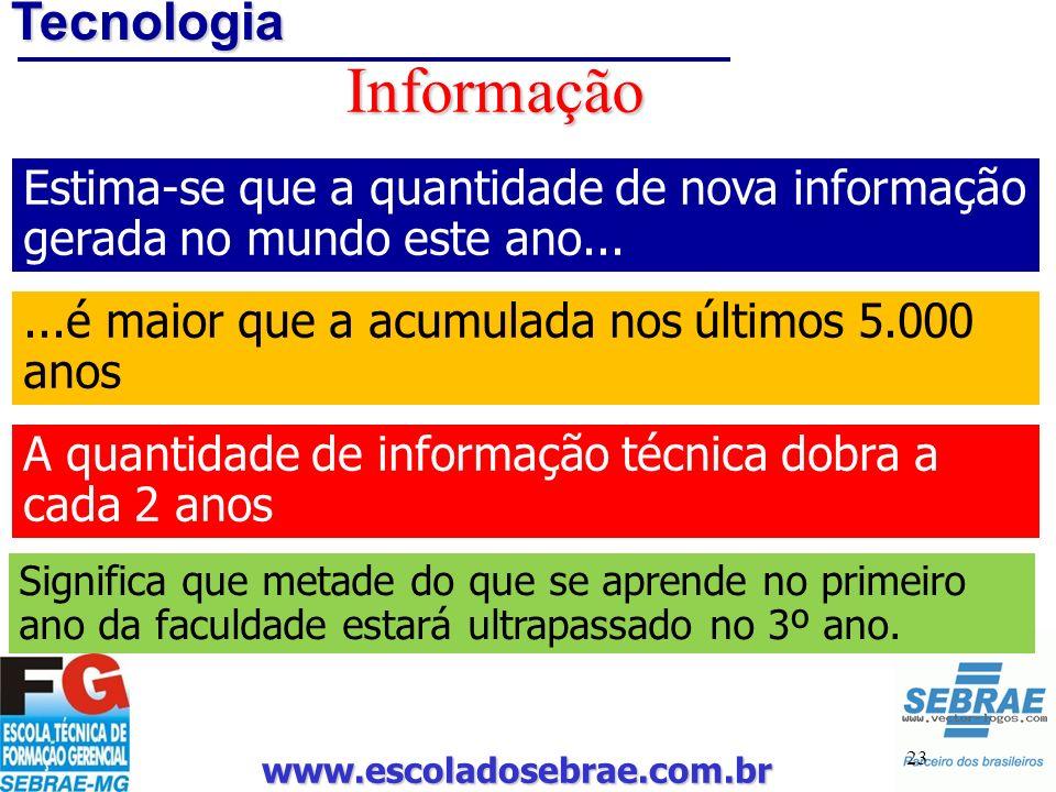 www.escoladosebrae.com.br 23 Tecnologia Informação Estima-se que a quantidade de nova informação gerada no mundo este ano......é maior que a acumulada