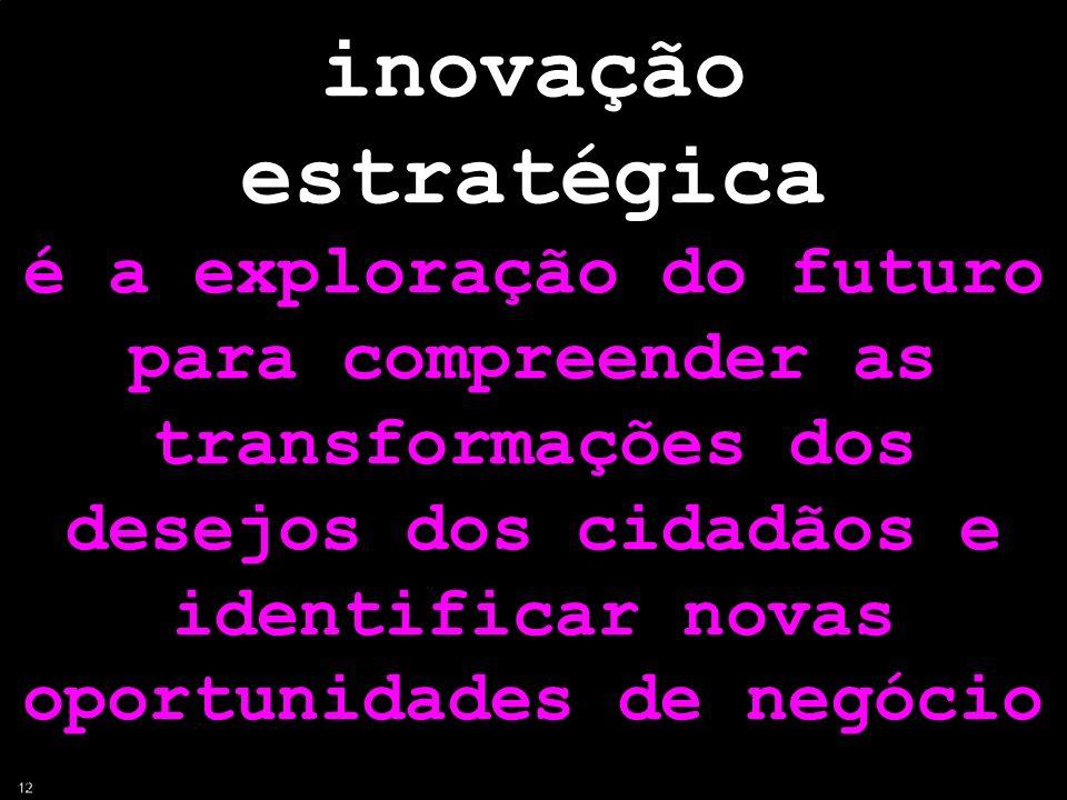 www.escoladosebrae.com.br inovação estratégica é a exploração do futuro para compreender as transformações dos desejos dos cidadãos e identificar nova
