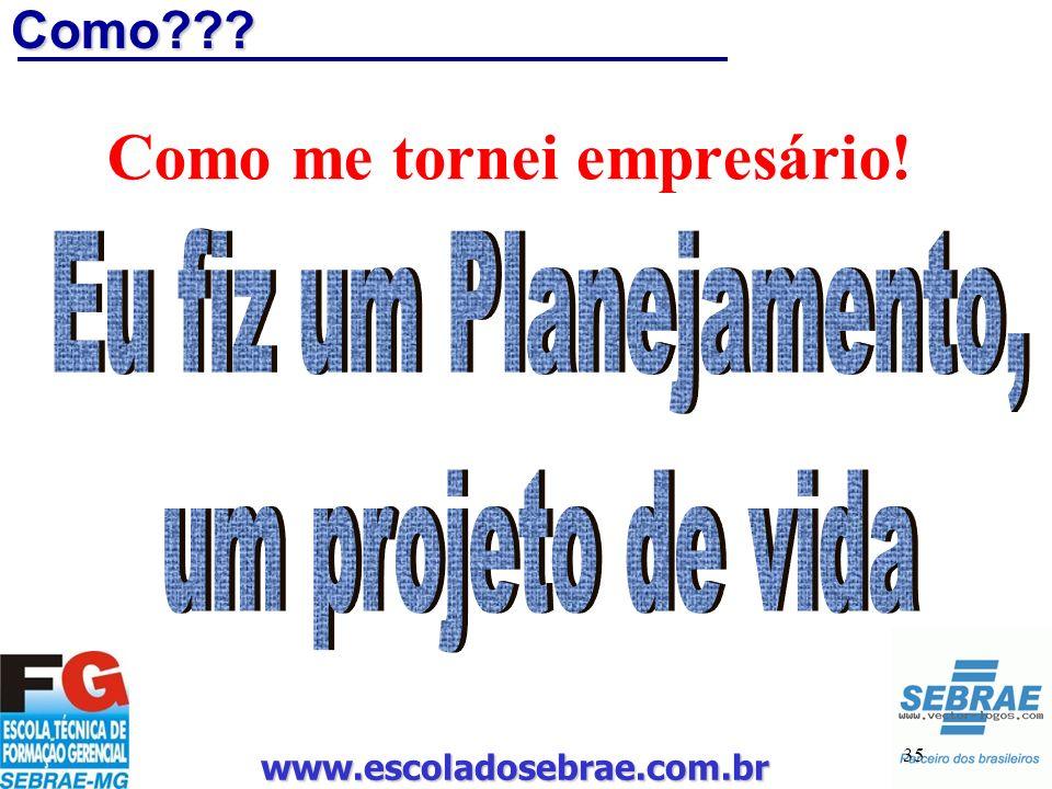 www.escoladosebrae.com.br 35 Como??? Como me tornei empresário!