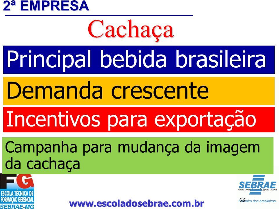 www.escoladosebrae.com.br 36 2ª EMPRESA Cachaça Principal bebida brasileira Demanda crescente Incentivos para exportação Campanha para mudança da imag