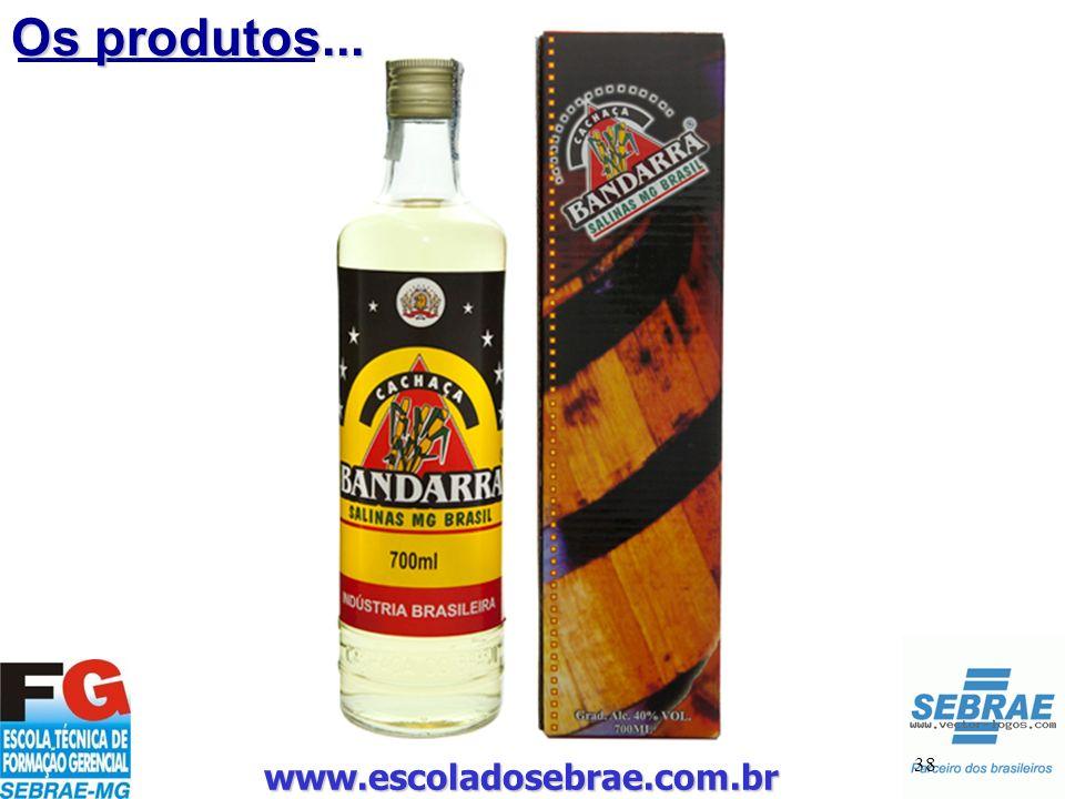 www.escoladosebrae.com.br 38 Os produtos...