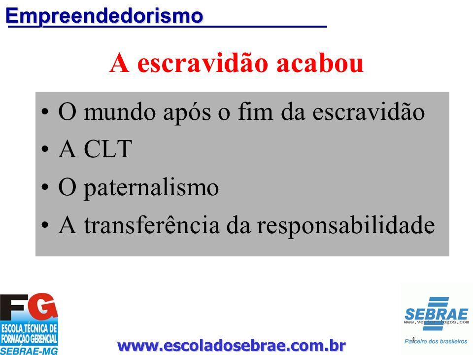 www.escoladosebrae.com.br 4Empreendedorismo A escravidão acabou O mundo após o fim da escravidão A CLT O paternalismo A transferência da responsabilid