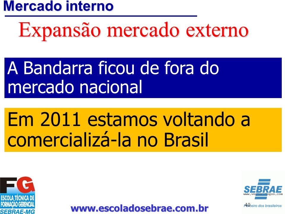 www.escoladosebrae.com.br 40 Mercado interno Expansão mercado externo A Bandarra ficou de fora do mercado nacional Em 2011 estamos voltando a comercia