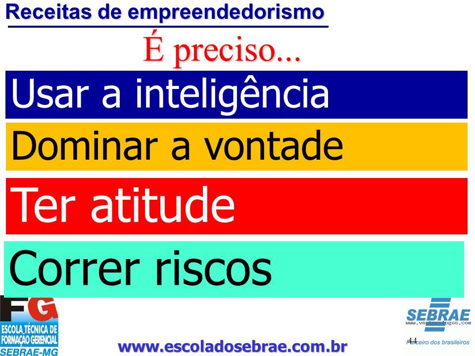 www.escoladosebrae.com.br 44 É preciso... Usar a inteligência Dominar a vontade Ter atitude Correr riscos Receitas de empreendedorismo