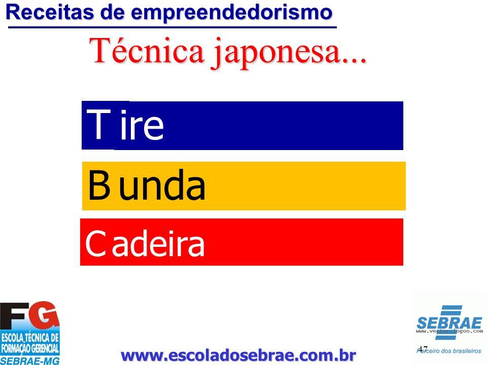 www.escoladosebrae.com.br 47 Técnica japonesa... T B C ire unda adeira Receitas de empreendedorismo