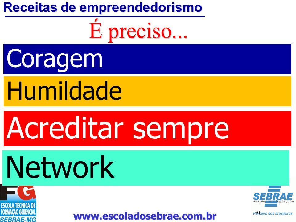 www.escoladosebrae.com.br 50 É preciso... Coragem Humildade Acreditar sempre Network Receitas de empreendedorismo