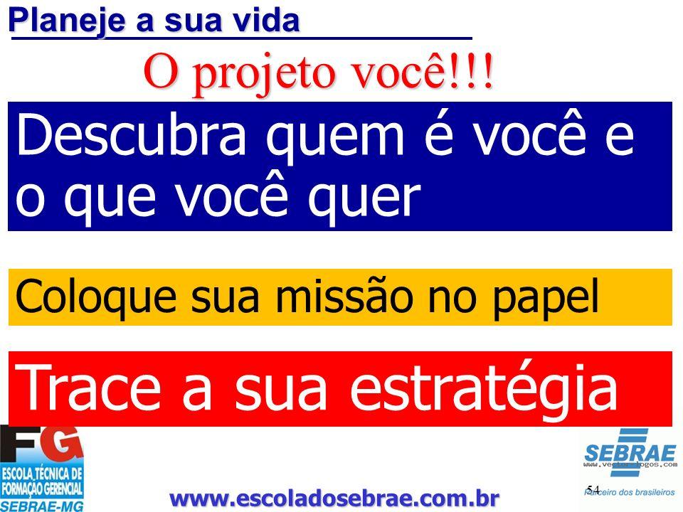 www.escoladosebrae.com.br 54 O projeto você!!! Descubra quem é você e o que você quer Coloque sua missão no papel Trace a sua estratégia Planeje a sua