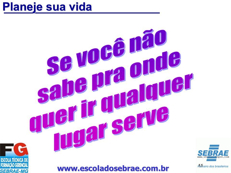 www.escoladosebrae.com.br 55 Planeje sua vida