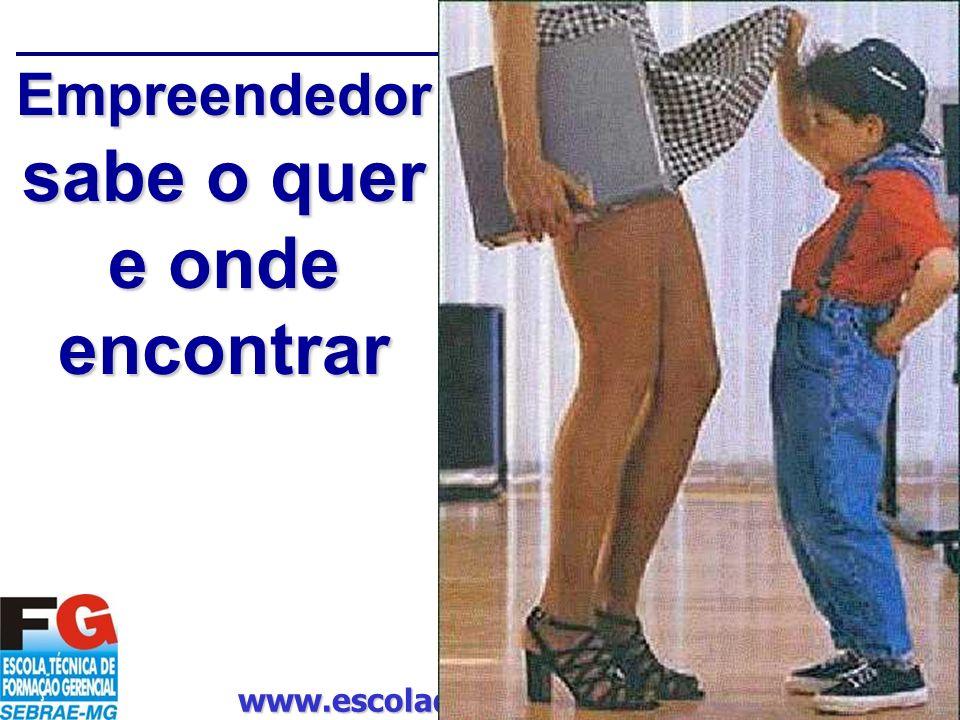 www.escoladosebrae.com.br 58 Empreendedor sabe o quer e onde encontrar