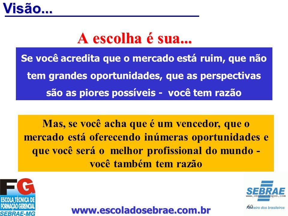 www.escoladosebrae.com.br 60 Visão... A escolha é sua... Mas, se você acha que é um vencedor, que o mercado está oferecendo inúmeras oportunidades e q