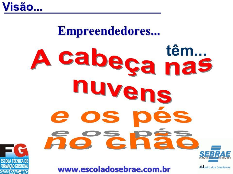 www.escoladosebrae.com.br 61 Visão... Empreendedores... têm...