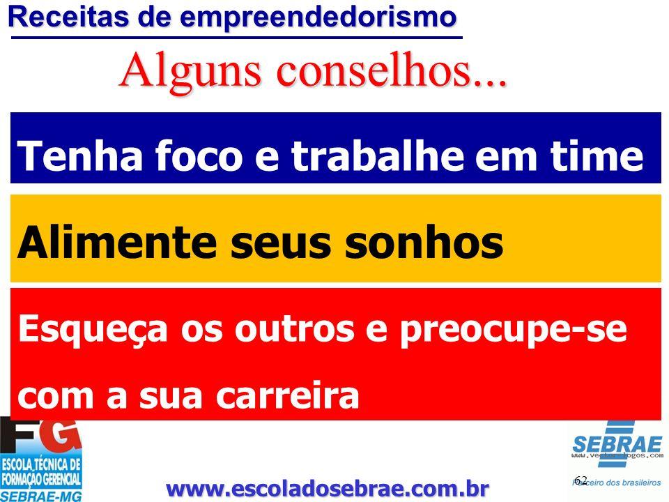 www.escoladosebrae.com.br 62 Alguns conselhos... Tenha foco e trabalhe em time Alimente seus sonhos Esqueça os outros e preocupe-se com a sua carreira