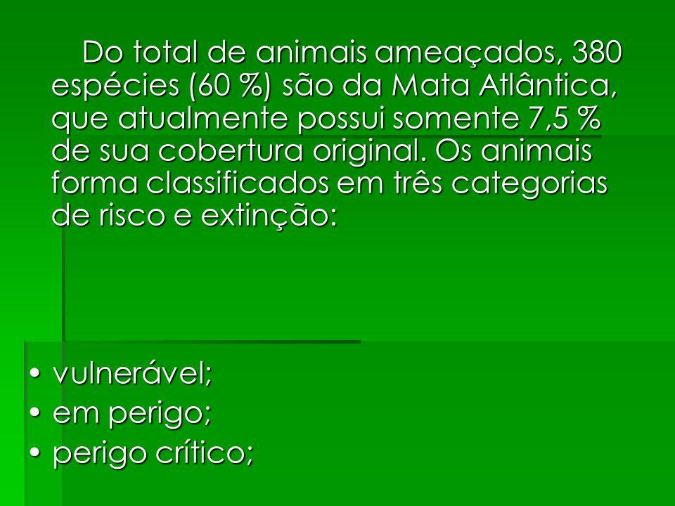 Do total de animais ameaçados, 380 espécies (60 %) são da Mata Atlântica, que atualmente possui somente 7,5 % de sua cobertura original. Os animais fo