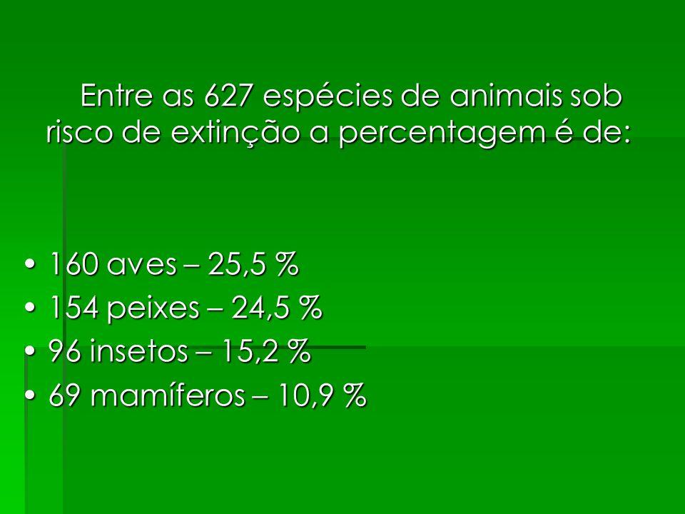Entre as 627 espécies de animais sob risco de extinção a percentagem é de: Entre as 627 espécies de animais sob risco de extinção a percentagem é de: