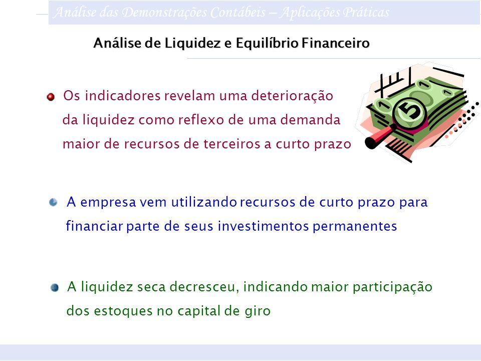 Análise de Liquidez e Equilíbrio Financeiro A empresa vem utilizando recursos de curto prazo para financiar parte de seus investimentos permanentes A