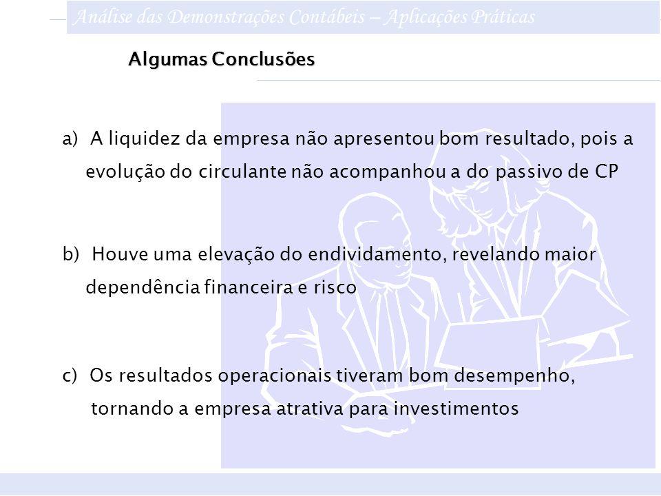 Algumas Conclusões a) A liquidez da empresa não apresentou bom resultado, pois a evolução do circulante não acompanhou a do passivo de CP b) Houve uma