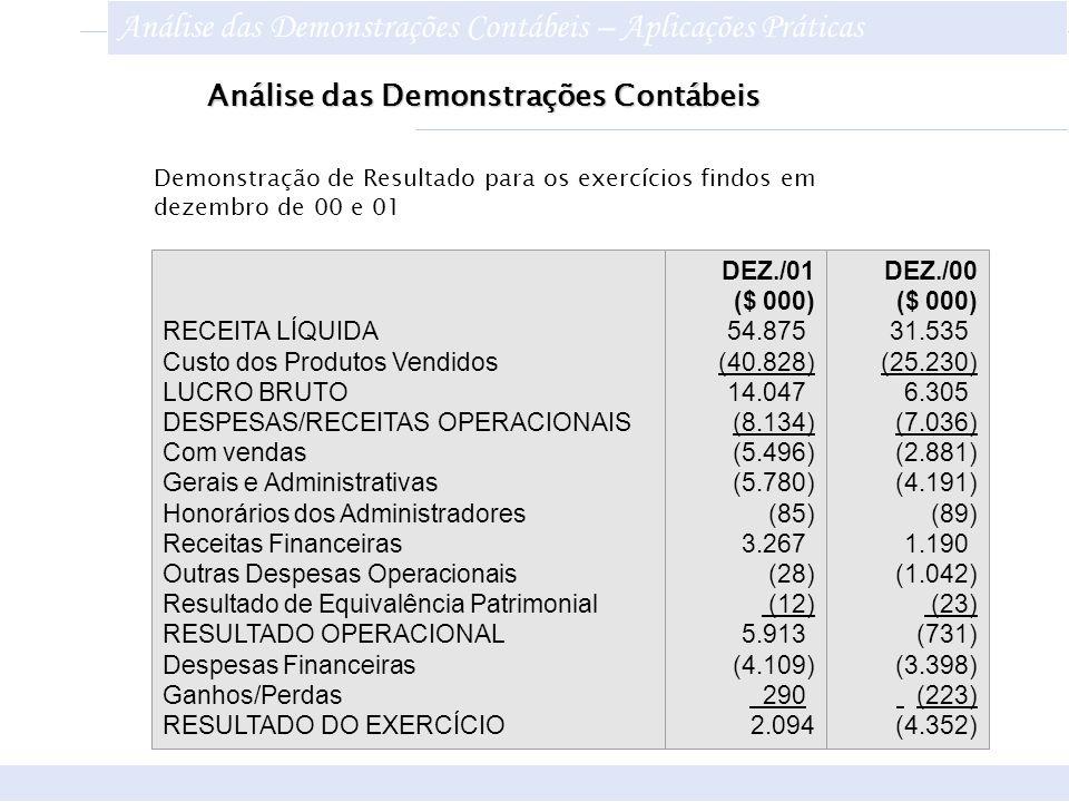 Análise das Demonstrações Contábeis RECEITA LÍQUIDA Custo dos Produtos Vendidos LUCRO BRUTO DESPESAS/RECEITAS OPERACIONAIS Com vendas Gerais e Adminis