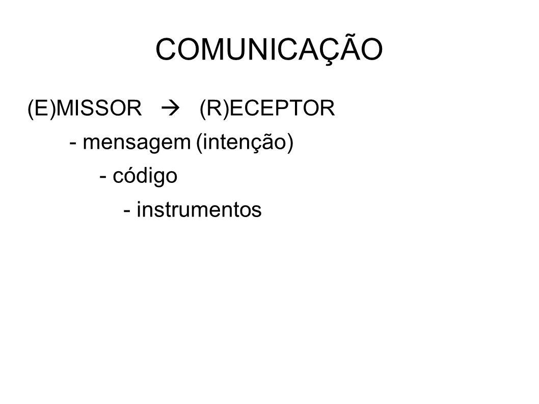 (E)MISSOR (R)ECEPTOR - mensagem (intenção) - código - instrumentos