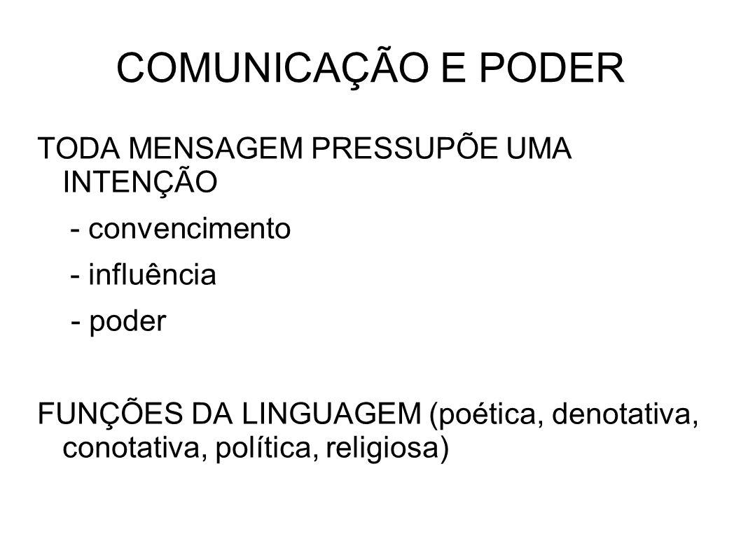 COMUNICAÇÃO E PODER TODA MENSAGEM PRESSUPÕE UMA INTENÇÃO - convencimento - influência - poder FUNÇÕES DA LINGUAGEM (poética, denotativa, conotativa, p
