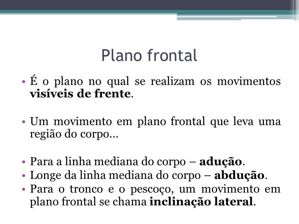 Plano frontal É o plano no qual se realizam os movimentos visíveis de frente. Um movimento em plano frontal que leva uma região do corpo... Para a lin