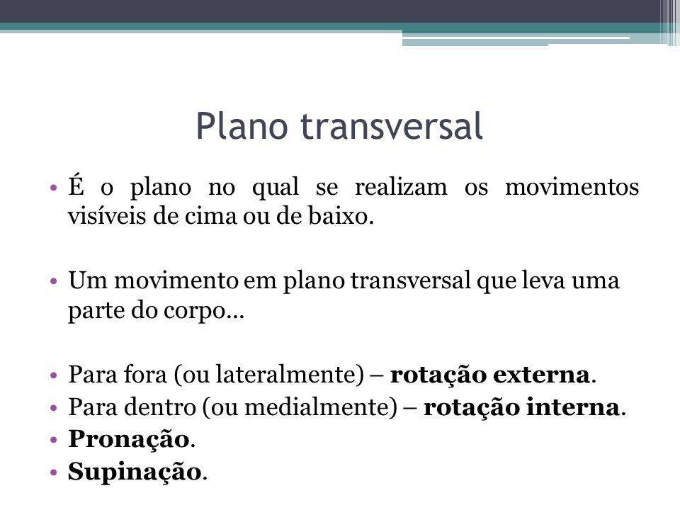 Plano transversal É o plano no qual se realizam os movimentos visíveis de cima ou de baixo. Um movimento em plano transversal que leva uma parte do co