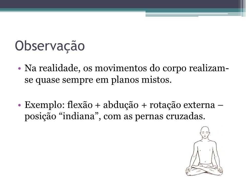 Observação Na realidade, os movimentos do corpo realizam- se quase sempre em planos mistos. Exemplo: flexão + abdução + rotação externa – posição indi