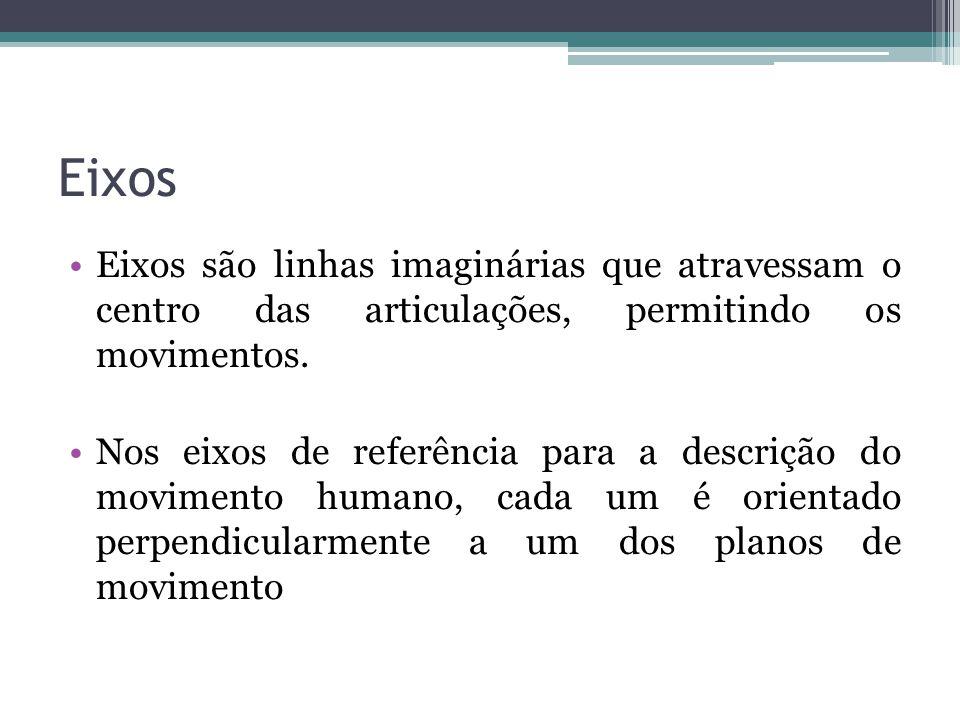 Eixos Eixos são linhas imaginárias que atravessam o centro das articulações, permitindo os movimentos. Nos eixos de referência para a descrição do mov