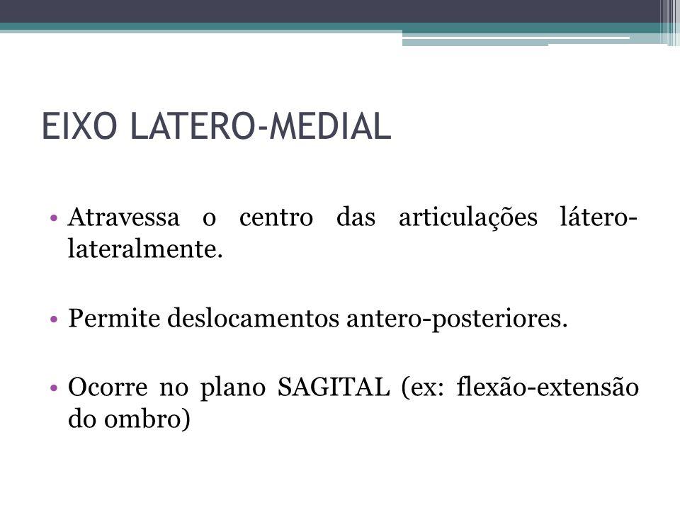 EIXO LATERO-MEDIAL Atravessa o centro das articulações látero- lateralmente. Permite deslocamentos antero-posteriores. Ocorre no plano SAGITAL (ex: fl