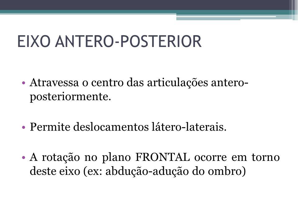 EIXO ANTERO-POSTERIOR Atravessa o centro das articulações antero- posteriormente. Permite deslocamentos látero-laterais. A rotação no plano FRONTAL oc