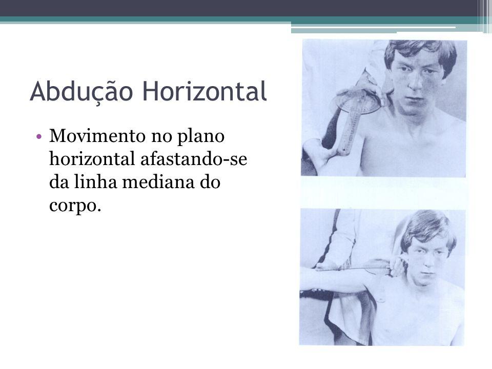 Abdução Horizontal Movimento no plano horizontal afastando-se da linha mediana do corpo.