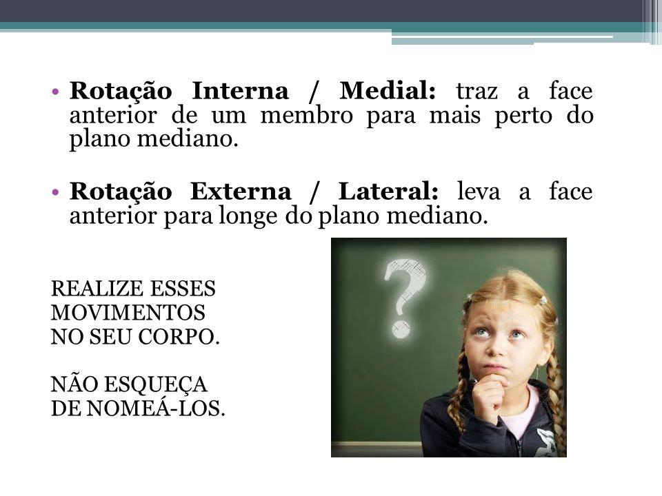 Rotação Interna / Medial: traz a face anterior de um membro para mais perto do plano mediano. Rotação Externa / Lateral: leva a face anterior para lon