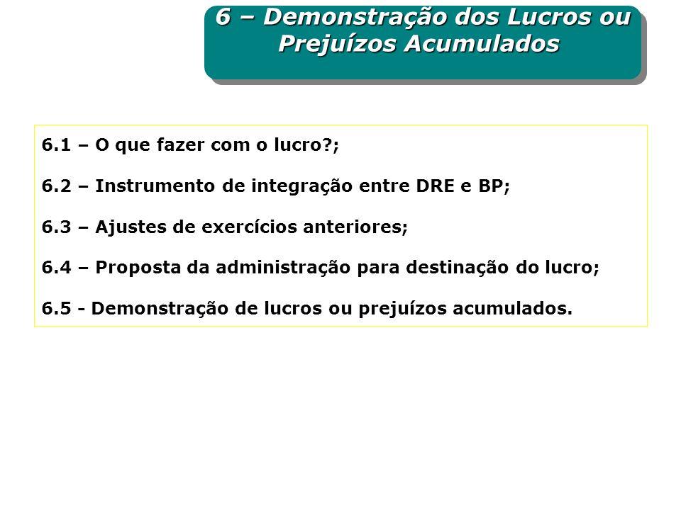 6.1 – O que fazer com o lucro?; 6.2 – Instrumento de integração entre DRE e BP; 6.3 – Ajustes de exercícios anteriores; 6.4 – Proposta da administraçã