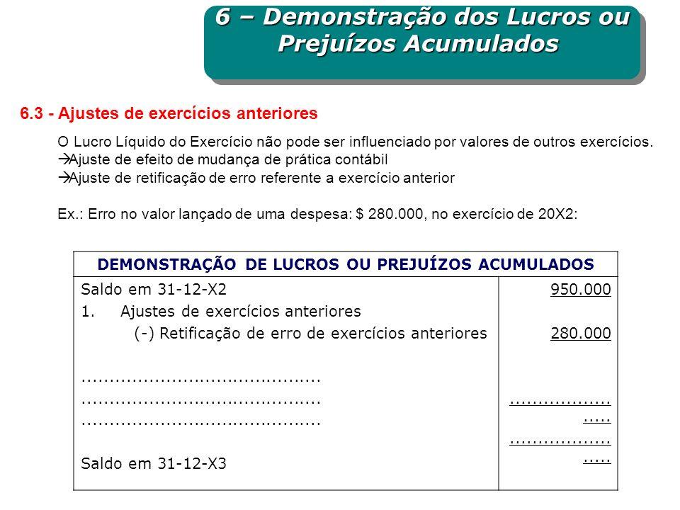 DEMONSTRAÇÃO DE LUCROS OU PREJUÍZOS ACUMULADOS Saldo em 31-12-X2 1.Ajustes de exercícios anteriores (-) Retificação de erro de exercícios anteriores (+) Lucro líquido do exercício Lucro total disponível (-) Transferências p/reservas de lucros a.Reserva legal b.Reserva estatutária c.Reserva para contingências d.Retenção de lucros (reserva orçamentária) e.Reserva de lucros a realizar (-) Dividendos Saldo de lucros acumulados no final do período (31-12-X3)....................................................................................................................